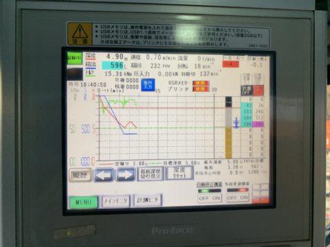 兵庫県某浄水場GIコラム